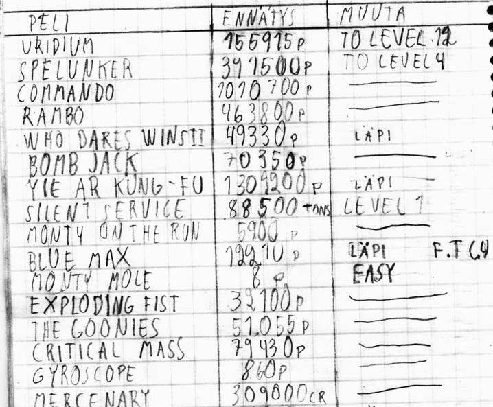 Kuva 9. Tyypillinen esimerkiksi 1980-luvun peliharrastajan ruutuvihkoon tallentamista ennätystuloksista. Lähde ja kuva: Petri Saarikosken kokoelmat.